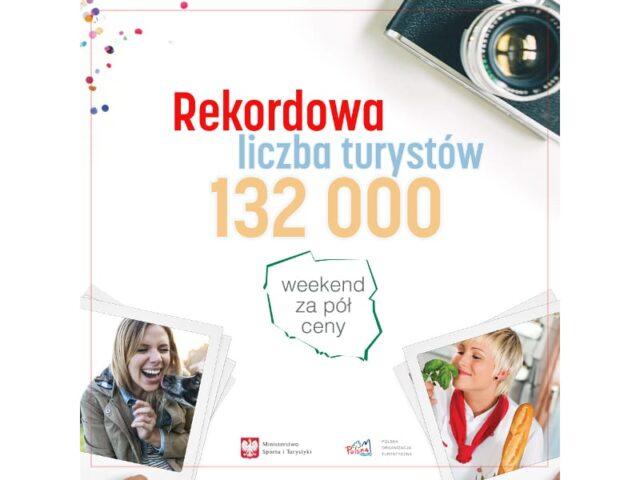 Kolejna rekordowa edycja akcji POLSKA ZOBACZ WIĘCEJ – WEEKEND ZA PÓŁ CENY